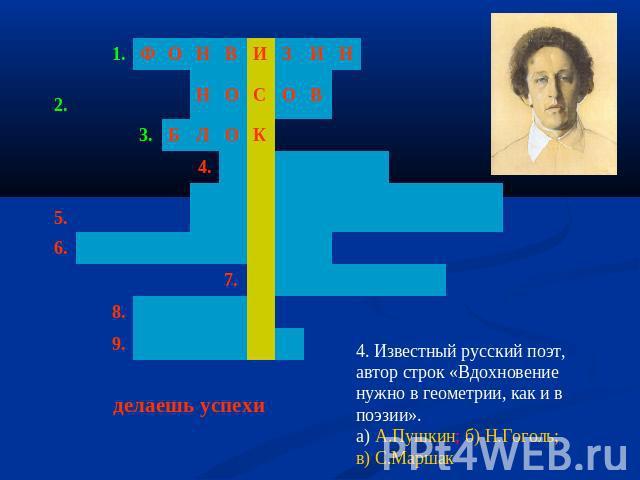 Презентация На Тему Творчество Пушкина 4 Класс