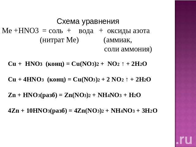 Схема уравнения Ме +HNO3