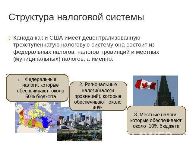 Структура налоговой системы