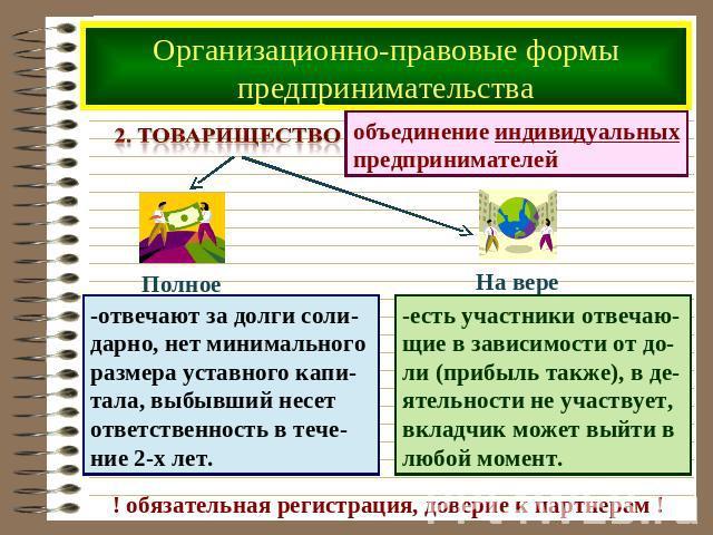 Структура описания графика в ielts