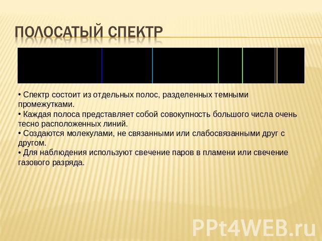 Презентация Виды Спектров
