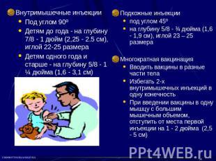 Внутримышечные инъекции Под углом 90º Детям до года - на глубину 7/8 - 1 дюйм...