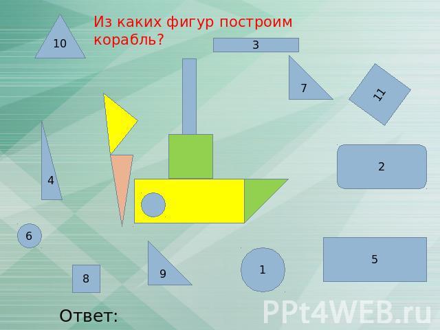 Презентация Путешествие Колобка