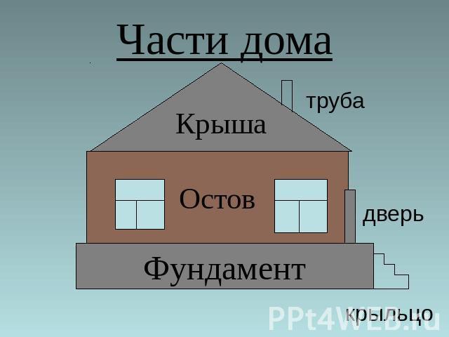 Урок дом