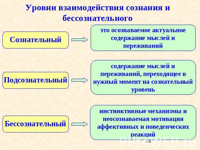 Определения и термины пикапа — Энциклопедия пикапа