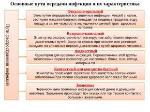 Основные пути передачи инфекции и их