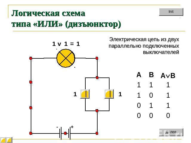Логическая схема типа «ИЛИ»