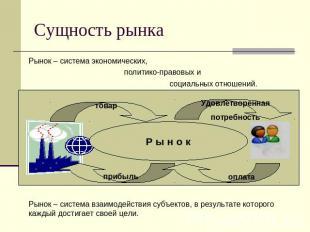 Сущность и структура финансового рынка