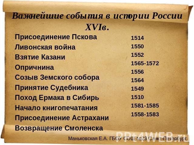 Все важные даты и события по истории россии