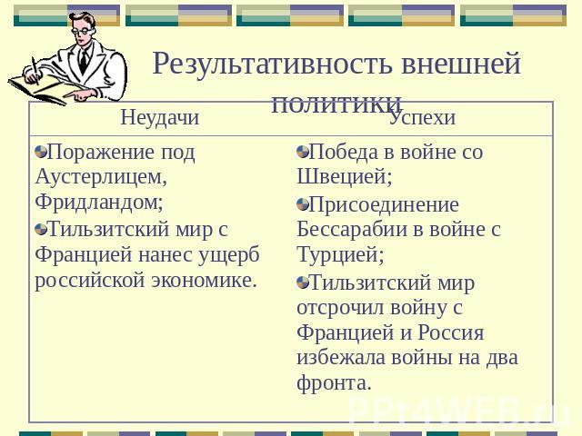 """Презентация на тему """"Внешняя политика Александра I в 1801-1812 годах"""" - презентации по Истории скачать бесплатно"""
