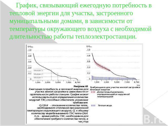 графики аварийного ограничения тепловой энергии