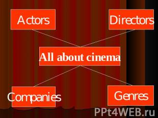 Actors Directors All about cinema Companies Genres