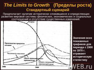 пределы роста: история и перспективы