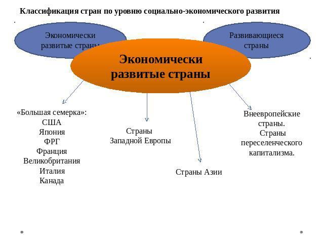предмет курсовая психолого педагогическое сопровождение инклюзии