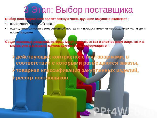 """Презентация """"Организация и управление закупочной деятельностью"""" - скачать презентации по Экономике"""