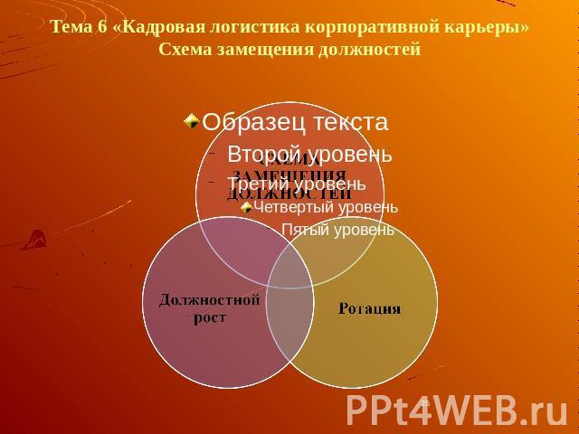 Схема замещения должностей