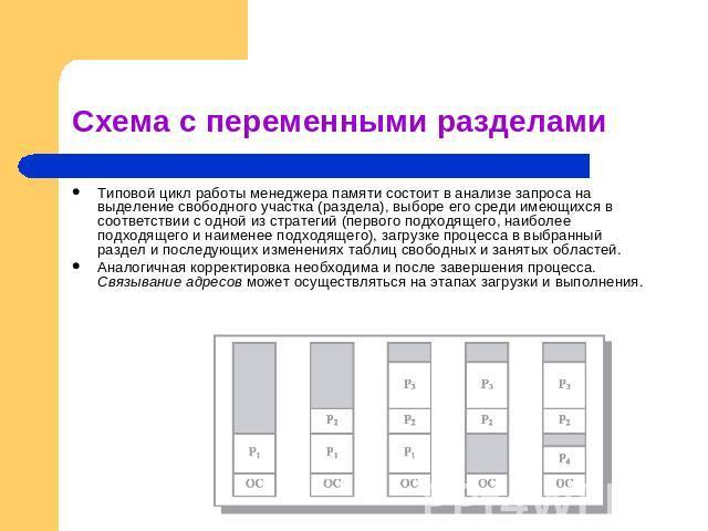 Схема с переменными разделами