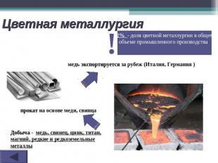 Цветная металлургия 12% - доля цветной металлургии в общем объеме промышленного