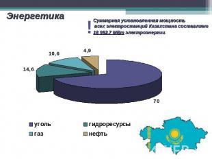 Энергетика Суммарная установленная мощность всех электростанций Казахстана соста
