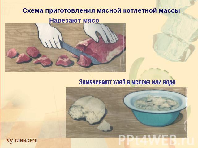 Какое блюдо можно сделать из говядины