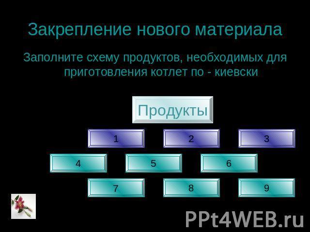 котлет по - киевски