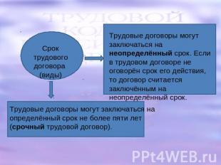 3 Бланк дополнительного соглашения к трудовому договору.
