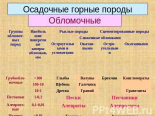 Горные породы - презентация к уроку ...: ppt4web.ru/geografija/gornye-porody.html