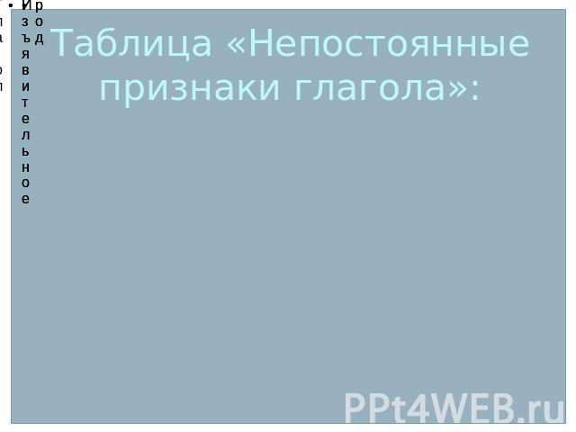 Купить ледобур для зимней рыбалки в украине