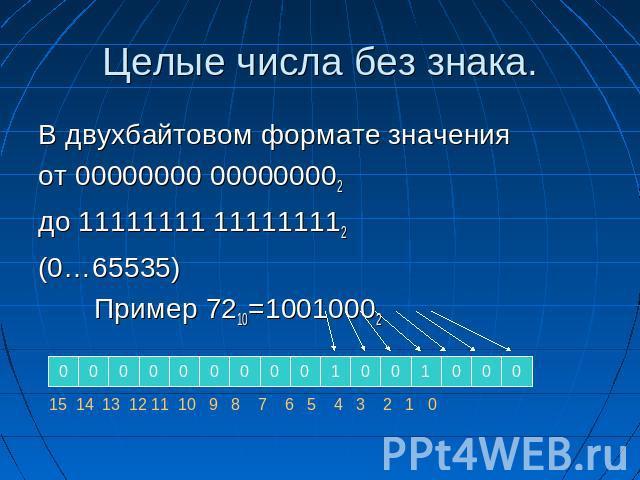 целые числа со знаком в информатике