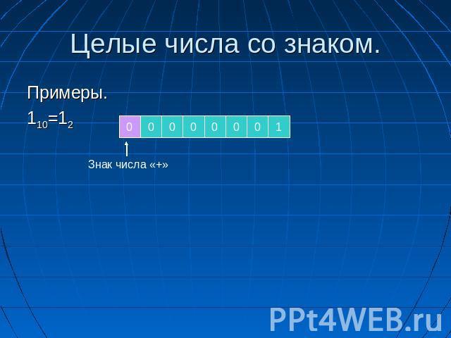 кодирование целых чисел со знаком