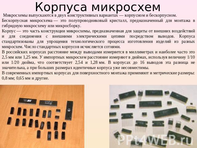 Корпуса микросхем Микросхемы
