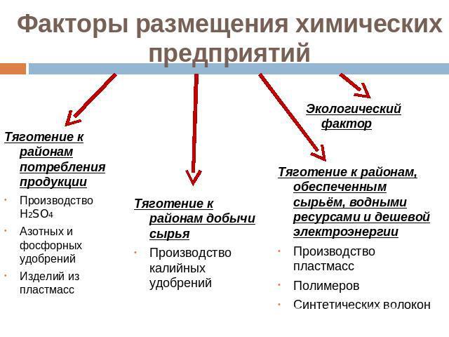 Проект бюджета на год центра туризма