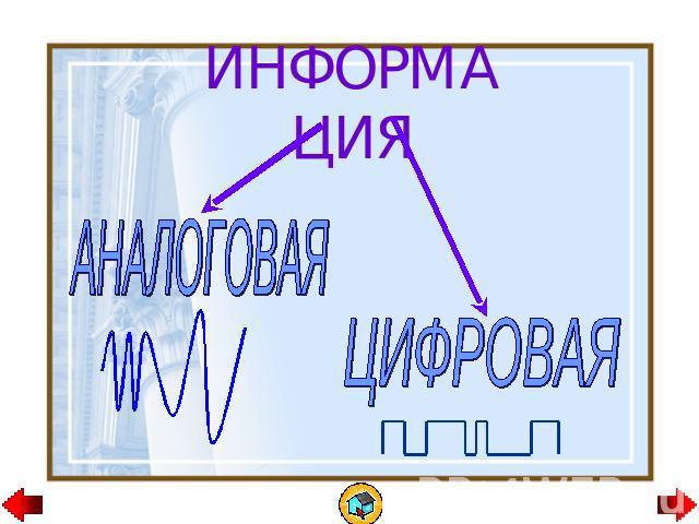 analogovaya-i-tsifrovaya-informatsiya