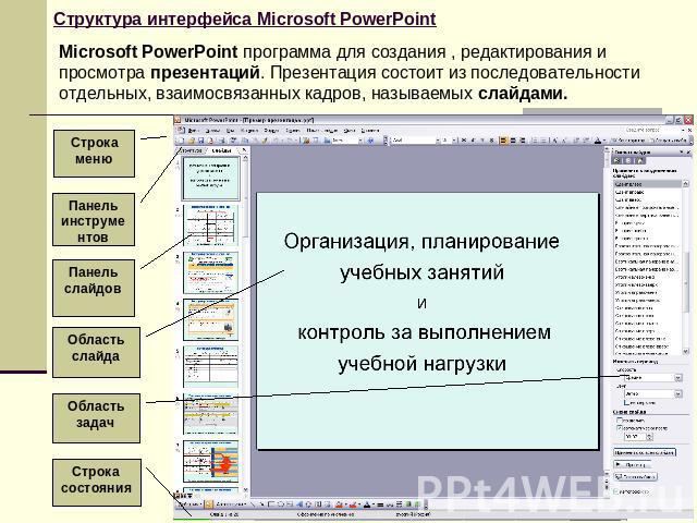 PowerPoint Строка меню