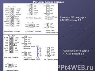 Разъемы блоков питания Разъемы БП стандарта ATX12V версии 1.1 Разъемы БП стандарта ATX12V версии 1.3.