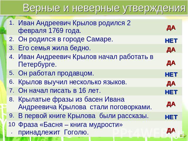 Презентация И А Крылов