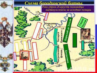 Схема бородинской битвы.  Рано утром 26 августа полководцы выдвинули войска на исходные позиции.