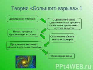 презентация на тему взрыв чаэс