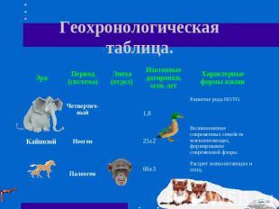 Геохронологическая таблица геология с
