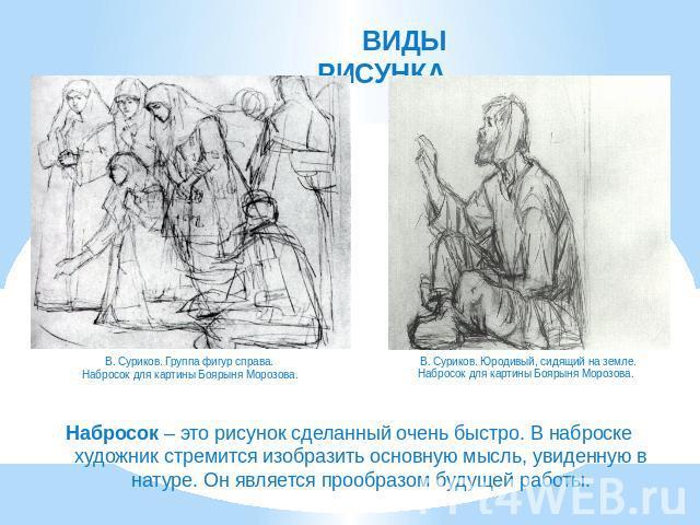 Виды рисунков с натуры