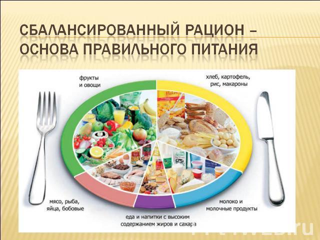 скачать разговор о правильном питании
