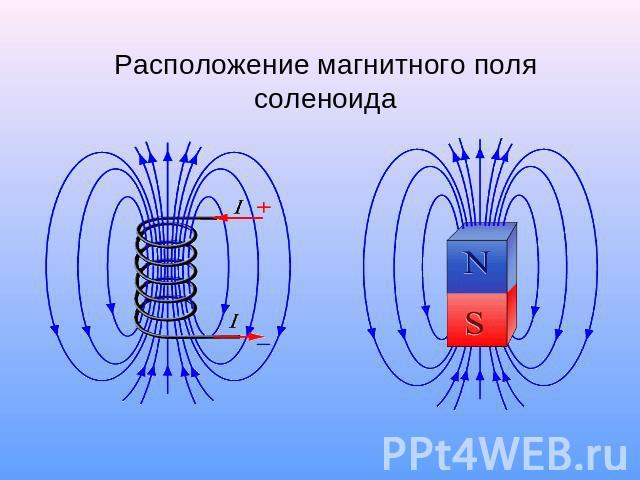 Как сделать электромагнитное поле дома