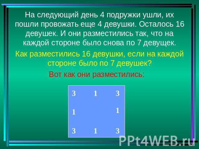 проект сказка о математике 3 класс