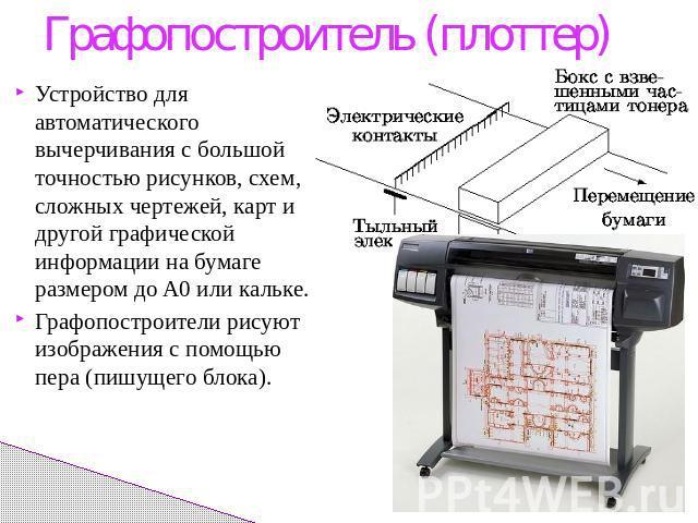 рисунков, схем, сложных