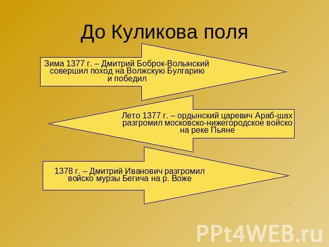 До куликова поля зима 1377 г дмитрий