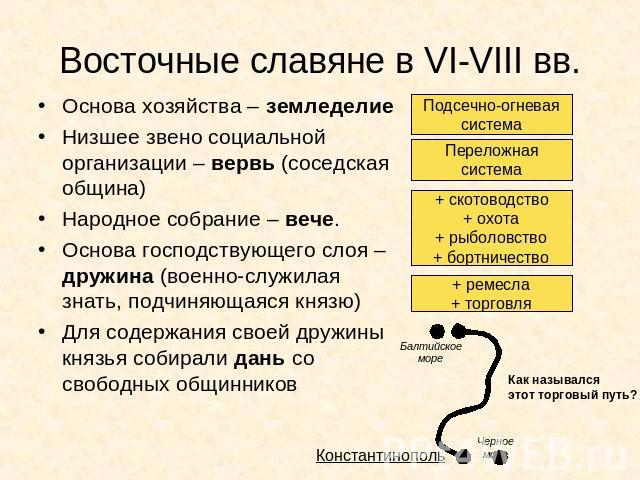 Презентация На Тему Союзы И Предлоги 7 Класс