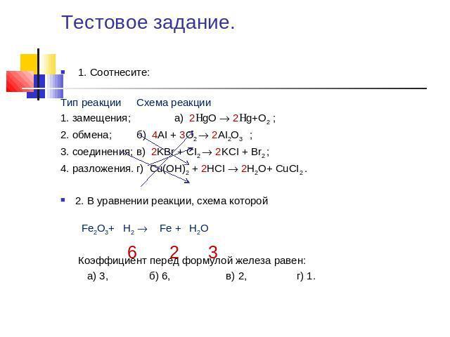 Соотнесите:Тип реакции Схема