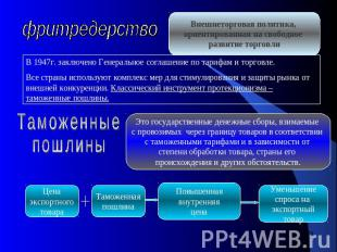 Валютный рынок презентация