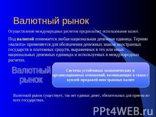 Финансовый рынок презентация