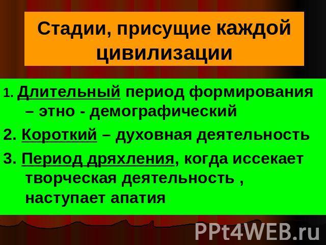 Лекции по Истории России скачать